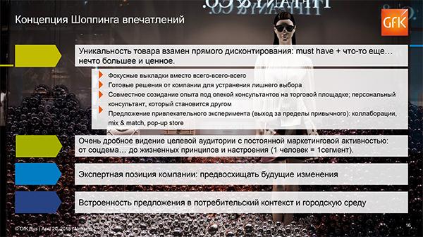 Из презентации Александры Гнускиной, GFK