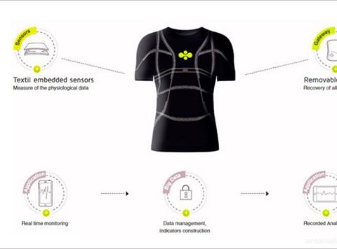 Из презентации «Как IT-технологии кардинально изменили fashion-индустрию и меняют наш облик». Изображение предоставлено Антоном Алфером