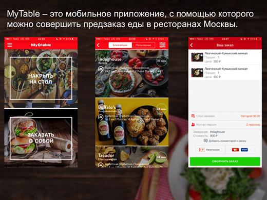 Дарья Мирзоян о сервисе MyTable