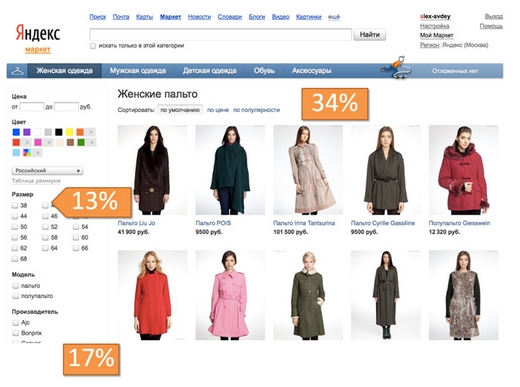 Интернет Одежда Москва